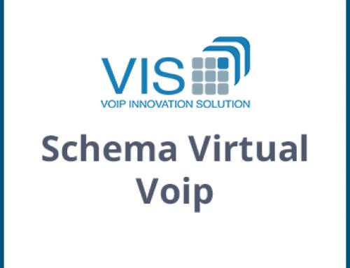 Schema Virtual Voip
